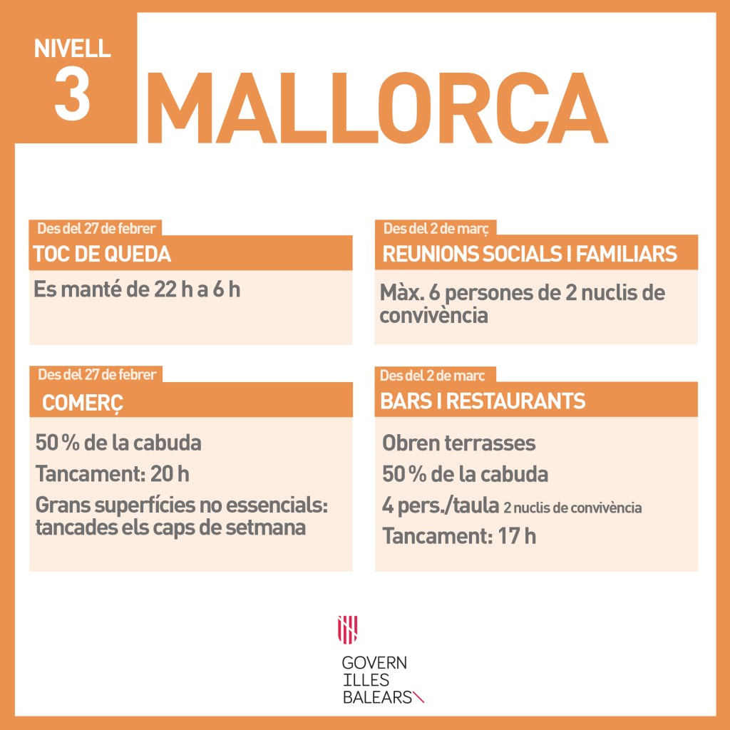 Nivell 03 Mallorca